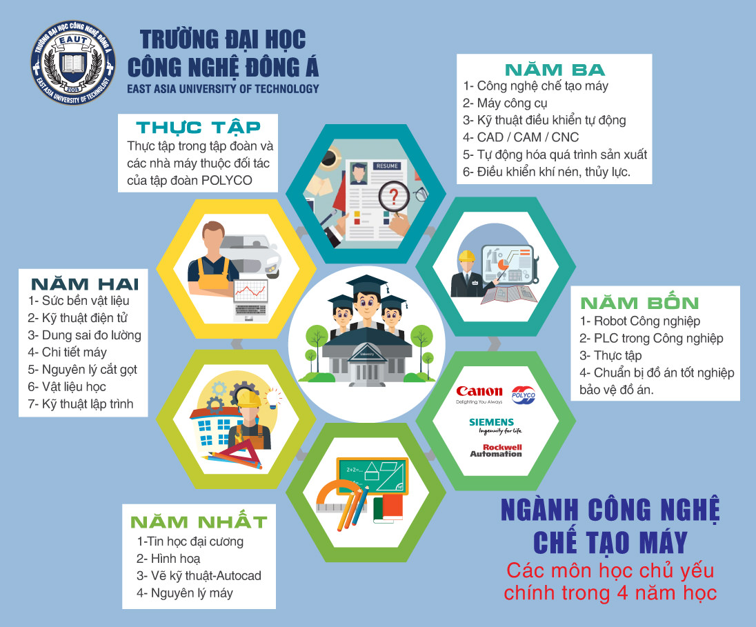 infographic che tao may chuan 3