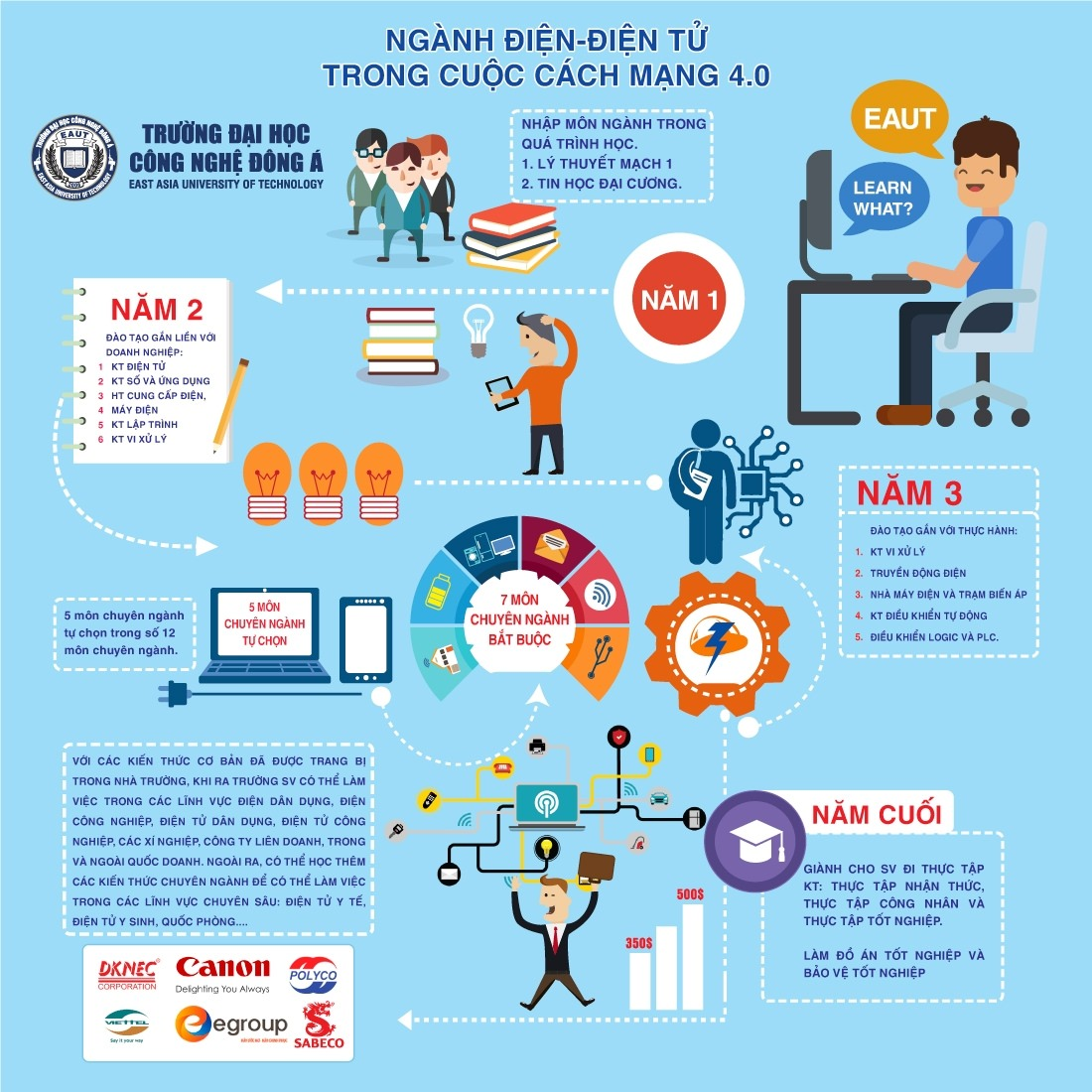 INFOGRAPHIC chuan 3