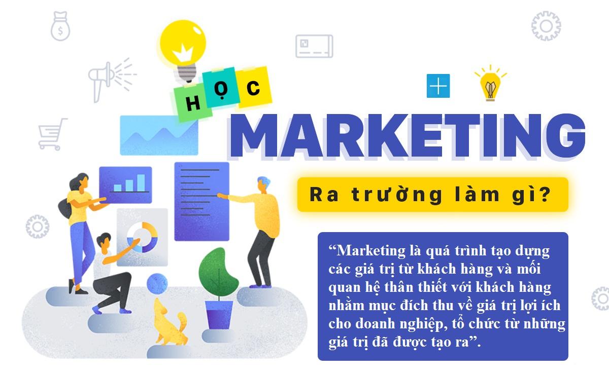 vi]Học ngành Marketing ra trường làm gì?[:]