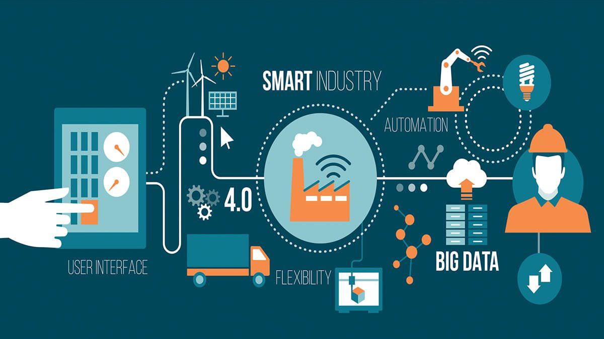 công nghệ thông tin 4 0